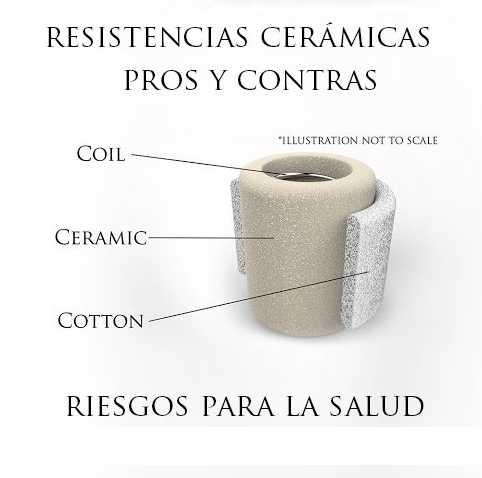 resistencisa-ceramicas-pros-y-contras